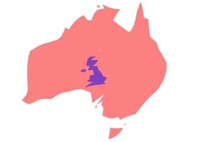 Australia vs UK